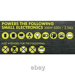 300-watt powered inverter generator for 40-volt battery ryobi ryi300bg 40v new