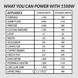Générateur D'inverseur De Source D'énergie Résistant Aux Intempéries X 1500 Watt