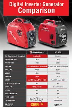 Powerbuilt 2000 Watt Portable Digital Inverter Générateur Usb Parallèle 941564